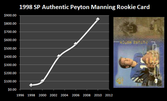 1998-sp-authentic-peyton-manning-rookie-card